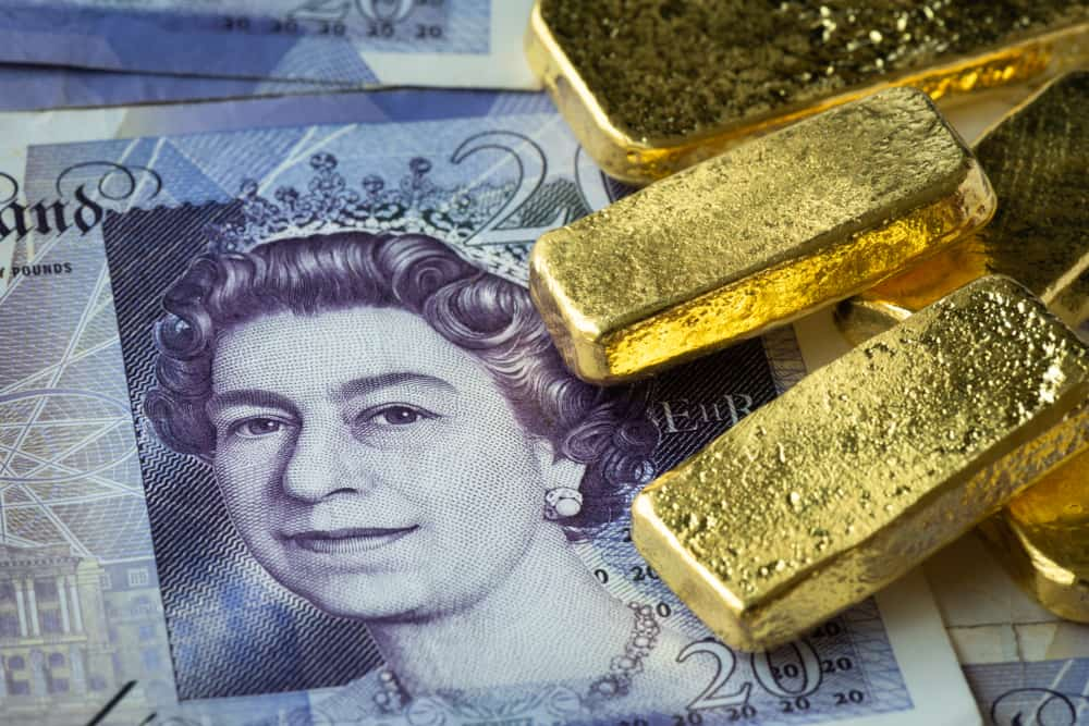 How Much Is a Pound of Gold Worth