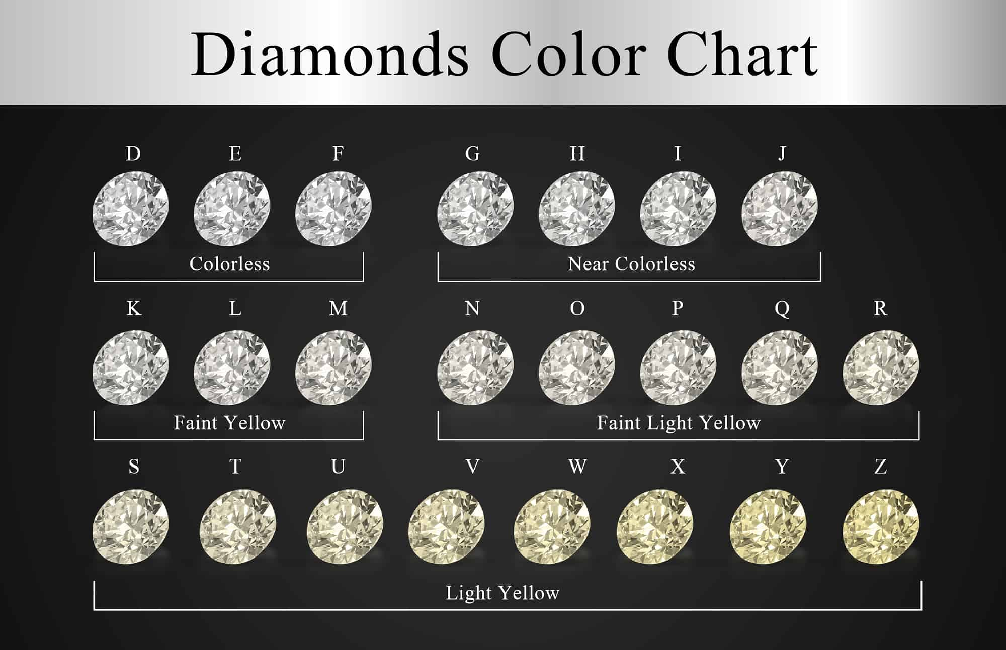 diamond color chart 1