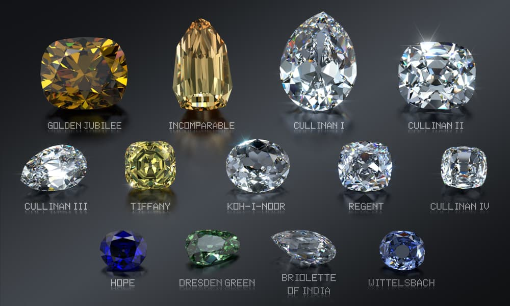 Meaning of Diamond Colors